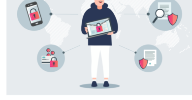 Ochrona danych osobowych w czasie pandemii – raport z badania